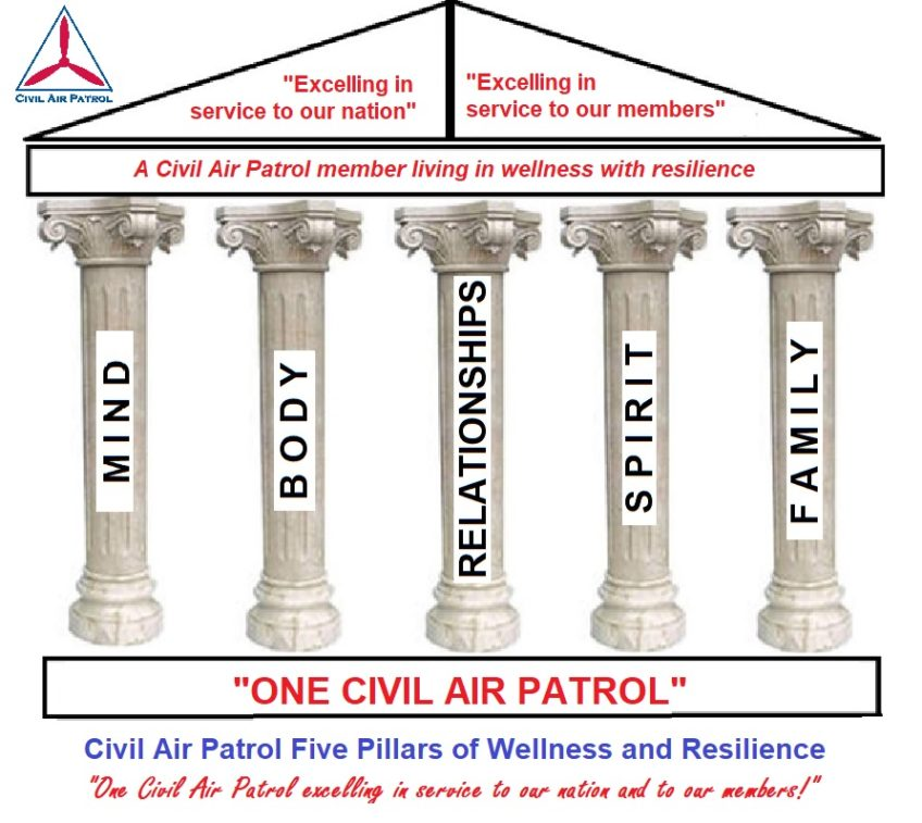 Wingspan:  Civil Air Patrol's Pillar of Mind