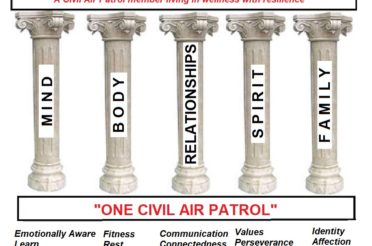 Chaplain Corps Provides Key Effort Leading to New CAP Five Pillars Wellness Model