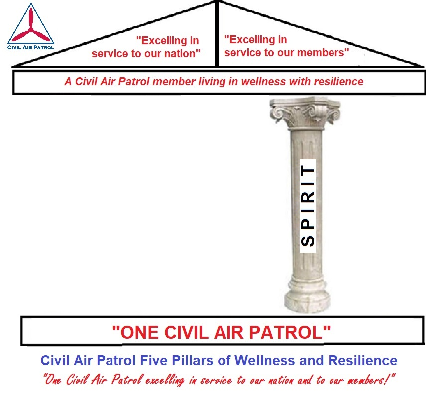 05c558b8092 The Pillar of Spirit is the fourth area of support for the Civil Air Patrol  Five Pillars of Wellness and Resilience.